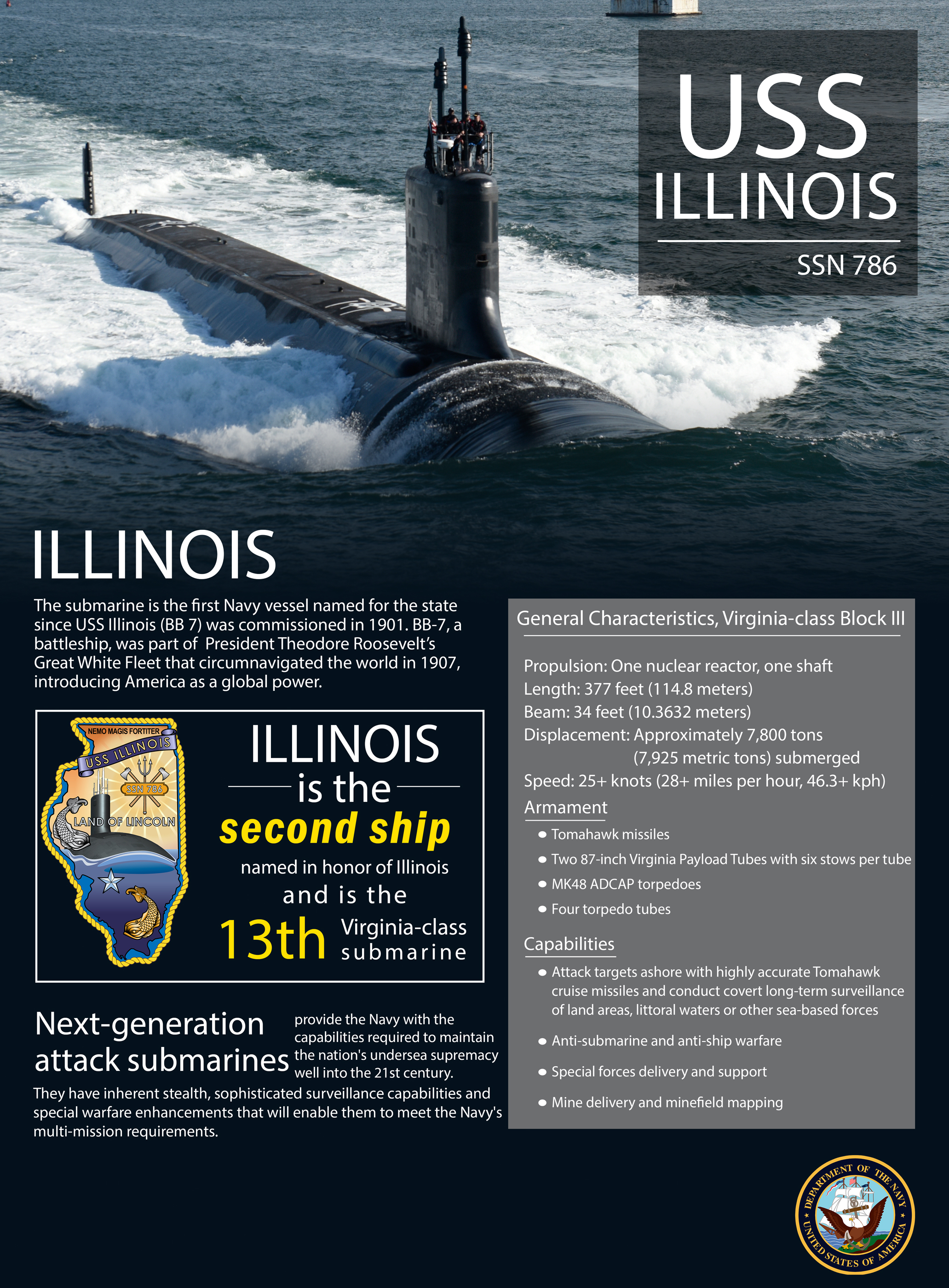 <Kliknij by poiwiększyć>  USS Illinois (SSN-786) - infografika /Fot. U.S. Navy/Petty Officer 2nd Class George M. Bell